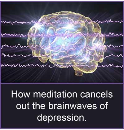 meditation and depression